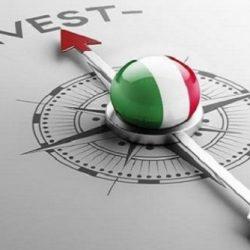 Нива на подкрепа и съпротива в инвестирането